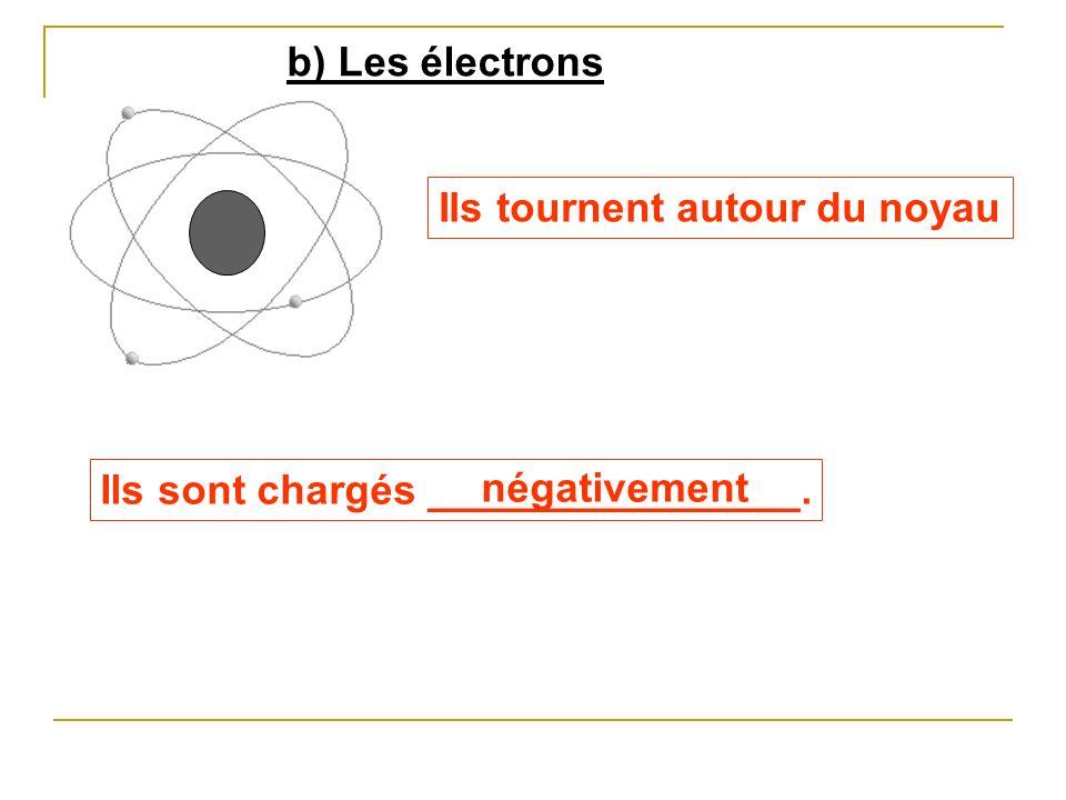 Ils sont chargés ________________. négativement Ils tournent autour du noyau b) Les électrons