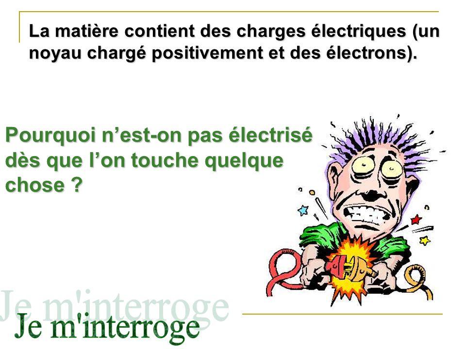 La matière contient des charges électriques (un noyau chargé positivement et des électrons). Pourquoi nest-on pas électrisé dès que lon touche quelque