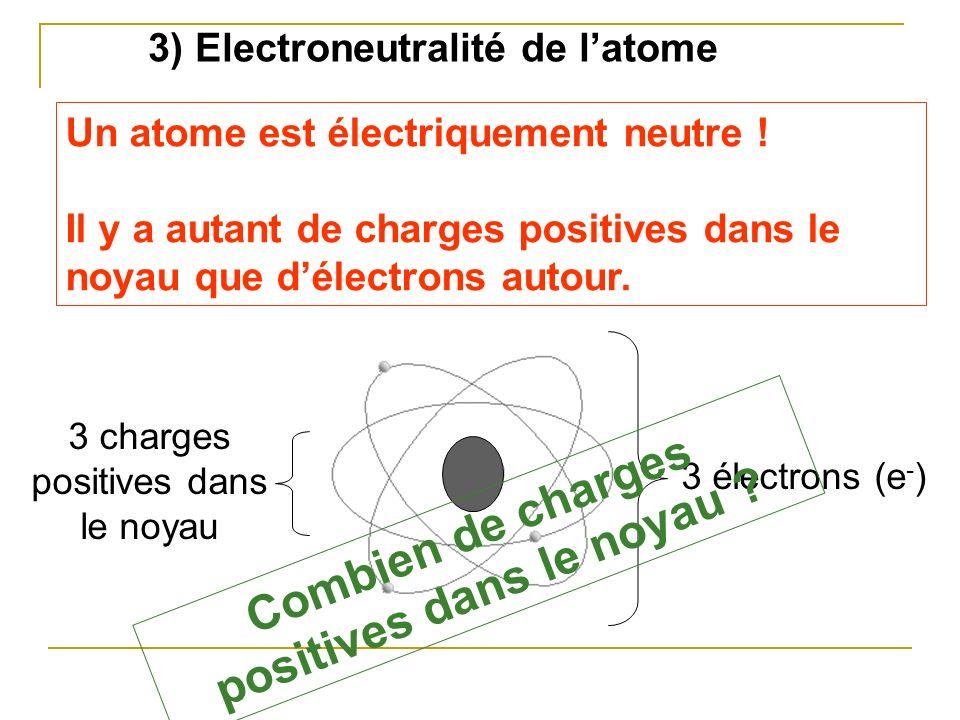 3) Electroneutralité de latome Un atome est électriquement neutre ! Il y a autant de charges positives dans le noyau que délectrons autour. 3 électron