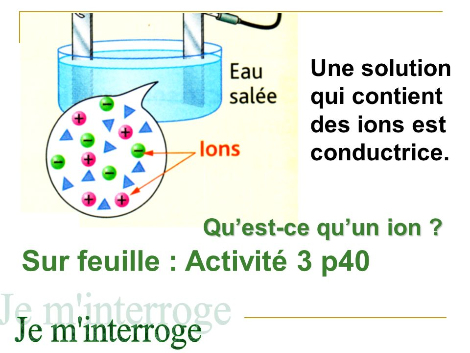 Une solution qui contient des ions est conductrice. Quest-ce quun ion ? Sur feuille : Activité 3 p40
