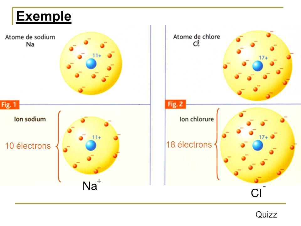 10 électrons 18 électrons Na Cl + - Exemple Quizz
