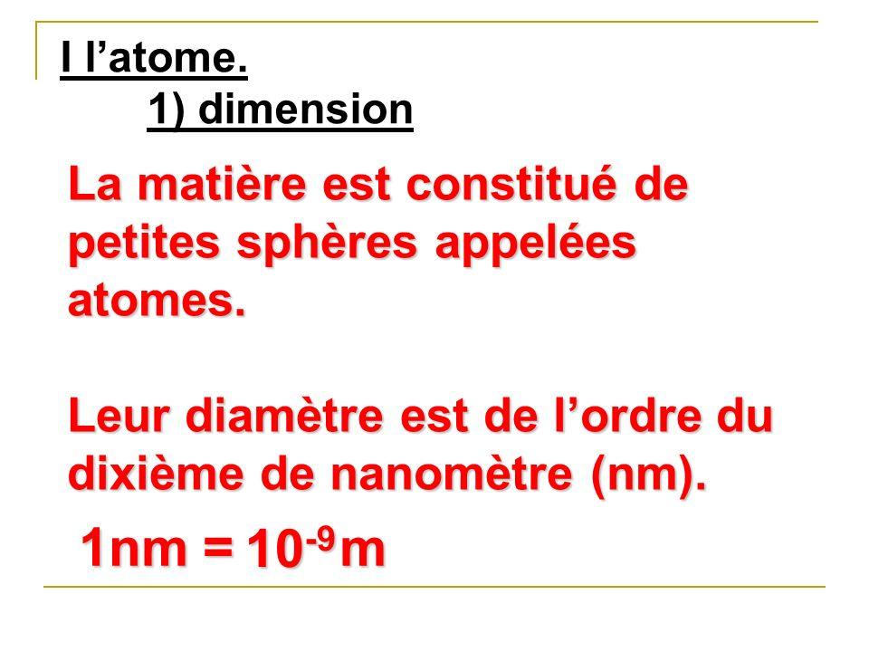 I latome. 1) dimension La matière est constitué de petites sphères appelées atomes. Leur diamètre est de lordre du dixième de nanomètre (nm). 1nm =m 1
