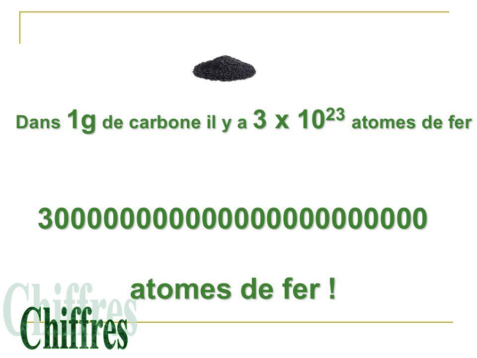 Dans 1g de carbone il y a 3 x 10 23 atomes de fer 300000000000000000000000 atomes de fer !