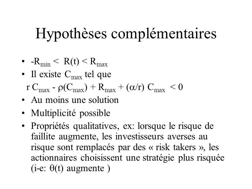 Hypothèses complémentaires -R min < R(t) < R max Il existe C max tel que r C max - (C max ) + R max + ( /r) C max < 0 Au moins une solution Multiplicité possible Propriétés qualitatives, ex: lorsque le risque de faillite augmente, les investisseurs averses au risque sont remplacés par des « risk takers », les actionnaires choisissent une stratégie plus risquée (i-e: (t) augmente )