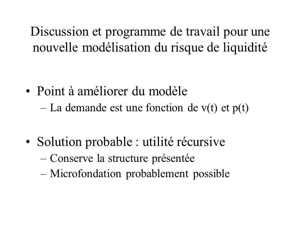 Discussion et programme de travail pour une nouvelle modélisation du risque de liquidité Point à améliorer du modèle –La demande est une fonction de v(t) et p(t) Solution probable : utilité récursive –Conserve la structure présentée –Microfondation probablement possible