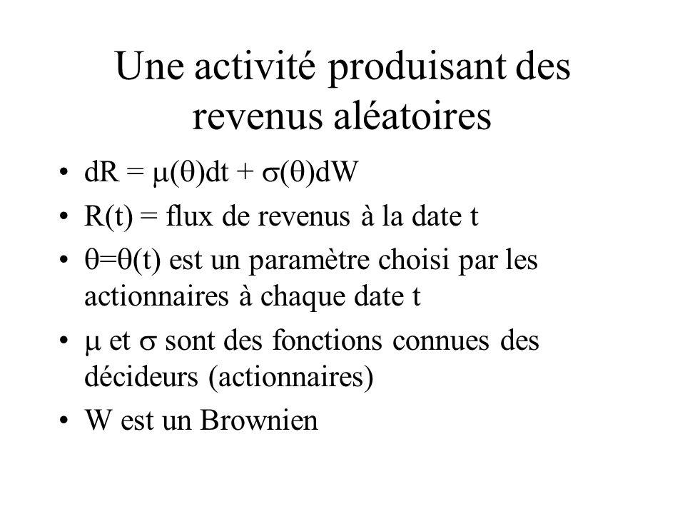 Une activité produisant des revenus aléatoires dR = ( )dt + ( )dW R(t) = flux de revenus à la date t = (t) est un paramètre choisi par les actionnaires à chaque date t et sont des fonctions connues des décideurs (actionnaires) W est un Brownien