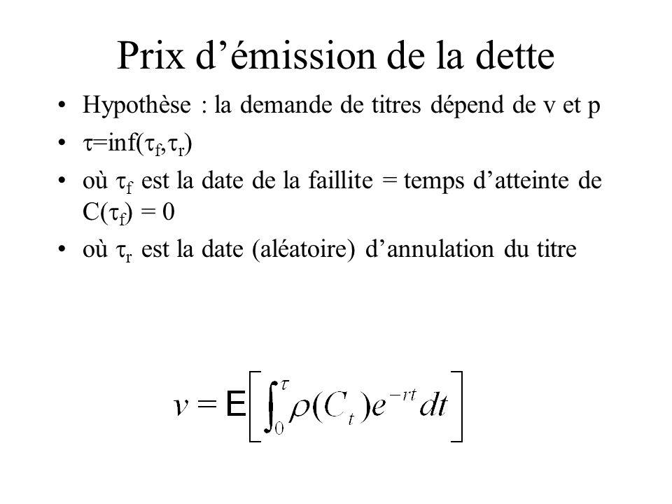 Prix démission de la dette Hypothèse : la demande de titres dépend de v et p =inf( f, r ) où f est la date de la faillite = temps datteinte de C( f ) = 0 où r est la date (aléatoire) dannulation du titre