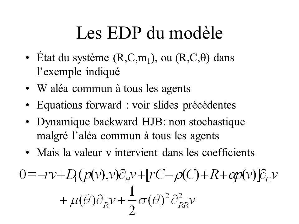 Les EDP du modèle État du système (R,C,m 1 ), ou (R,C, ) dans lexemple indiqué W aléa commun à tous les agents Equations forward : voir slides précédentes Dynamique backward HJB: non stochastique malgré laléa commun à tous les agents Mais la valeur v intervient dans les coefficients
