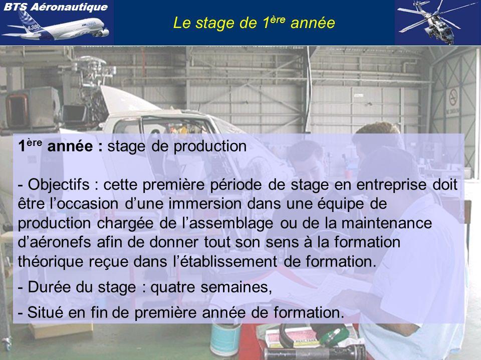 BTS Aéronautique Le stage de 1 ère année Contexte professionnel : - Fonction : Technicien support ingénierie de production – Managers déquipe – Contrôleur qualité.
