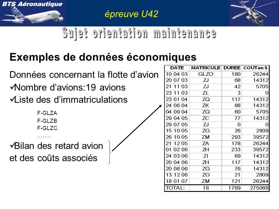 BTS Aéronautique épreuve U42 Exemples de données économiques Données concernant la flotte davion Nombre davions:19 avions Liste des dimmatriculations