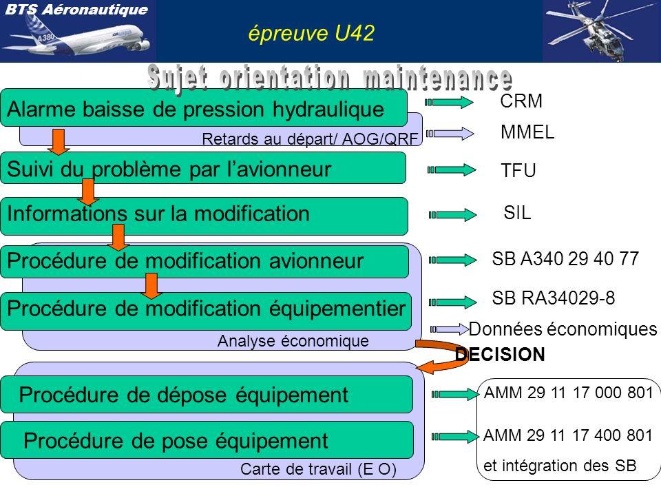 BTS Aéronautique épreuve U42 Alarme baisse de pression hydraulique Retards au départ/ AOG/QRF CRM MMEL Suivi du problème par lavionneur TFU Informatio