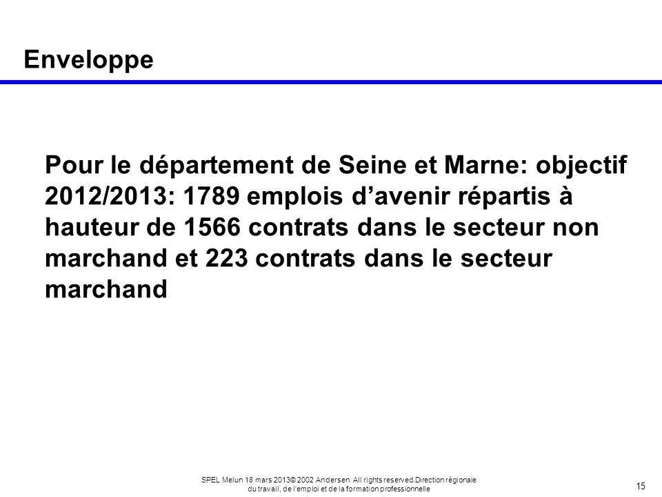 15 SPEL Melun 18 mars 2013© 2002 Andersen All rights reserved.Direction régionale du travail, de lemploi et de la formation professionnelle Enveloppe