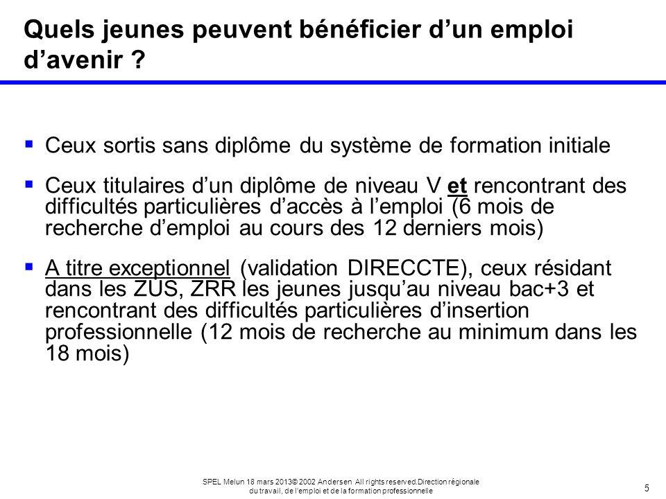 6 SPEL Melun 18 mars 2013© 2002 Andersen All rights reserved.Direction régionale du travail, de lemploi et de la formation professionnelle Quels employeurs concernés .