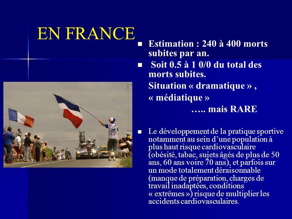 EN FRANCE Estimation : 240 à 400 morts subites par an. Soit 0.5 à 1 0/0 du total des morts subites. Situation « dramatique », « médiatique » ….. mais