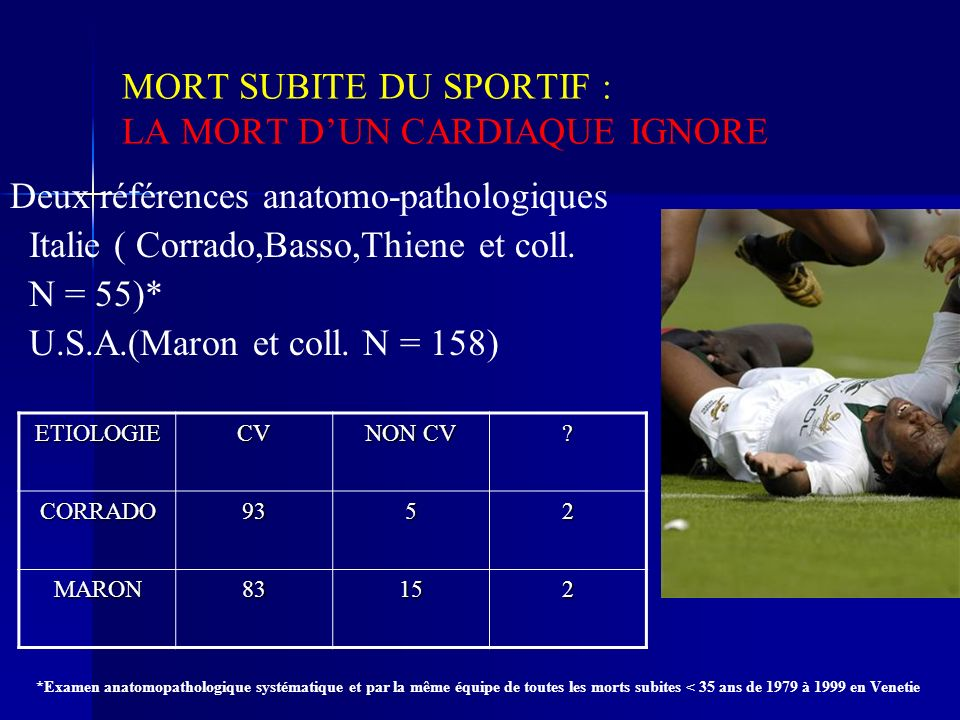 MORT SUBITE DU SPORTIF : LA MORT DUN CARDIAQUE IGNORE Deux références anatomo-pathologiques Italie ( Corrado,Basso,Thiene et coll. N = 55)* U.S.A.(Mar