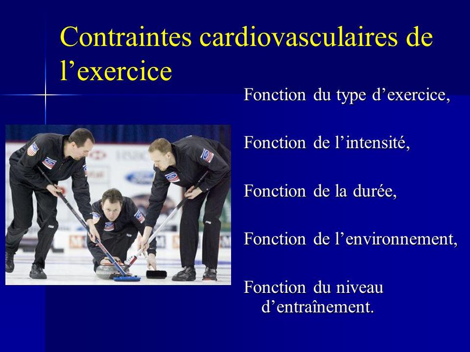 Contraintes cardiovasculaires de lexercice Fonction du type dexercice, Fonction de lintensité, Fonction de la durée, Fonction de lenvironnement, Fonction du niveau dentraînement.