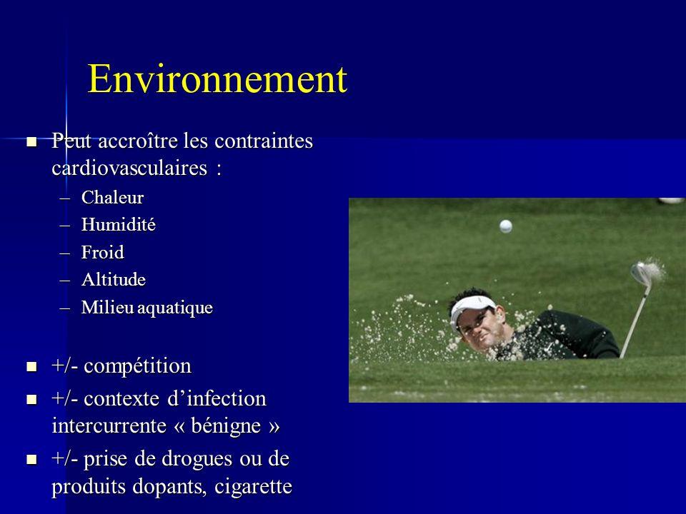 Environnement Peut accroître les contraintes cardiovasculaires : Peut accroître les contraintes cardiovasculaires : –Chaleur –Humidité –Froid –Altitude –Milieu aquatique +/- compétition +/- compétition +/- contexte dinfection intercurrente « bénigne » +/- contexte dinfection intercurrente « bénigne » +/- prise de drogues ou de produits dopants, cigarette +/- prise de drogues ou de produits dopants, cigarette