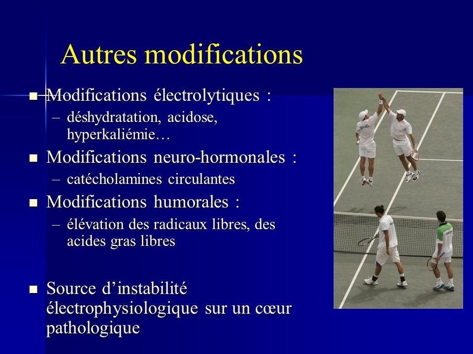 Autres modifications Modifications électrolytiques : Modifications électrolytiques : –déshydratation, acidose, hyperkaliémie… Modifications neuro-horm