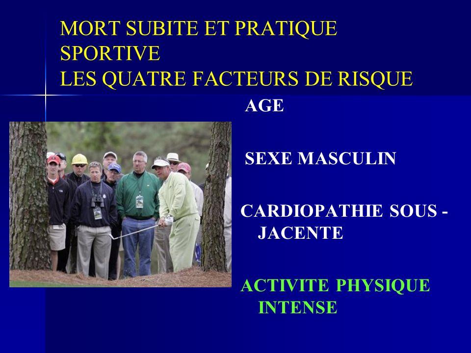 MORT SUBITE ET PRATIQUE SPORTIVE LES QUATRE FACTEURS DE RISQUE AGE SEXE MASCULIN CARDIOPATHIE SOUS - JACENTE ACTIVITE PHYSIQUE INTENSE