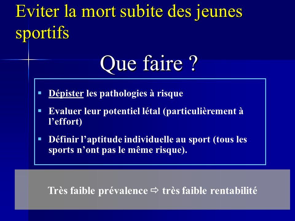 Eviter la mort subite des jeunes sportifs Que faire ? Dépister les pathologies à risque Evaluer leur potentiel létal (particulièrement à leffort) Défi