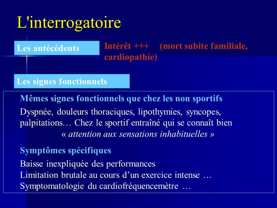 L interrogatoire Les antécédents Intérêt +++(mort subite familiale, cardiopathie) Les signes fonctionnels Mêmes signes fonctionnels que chez les non sportifs Dyspnée, douleurs thoraciques, lipothymies, syncopes, palpitations… Chez le sportif entraîné qui se connaît bien « attention aux sensations inhabituelles » Symptômes spécifiques Baisse inexpliquée des performances Limitation brutale au cours dun exercice intense … Symptomatologie du cardiofréquencemètre …