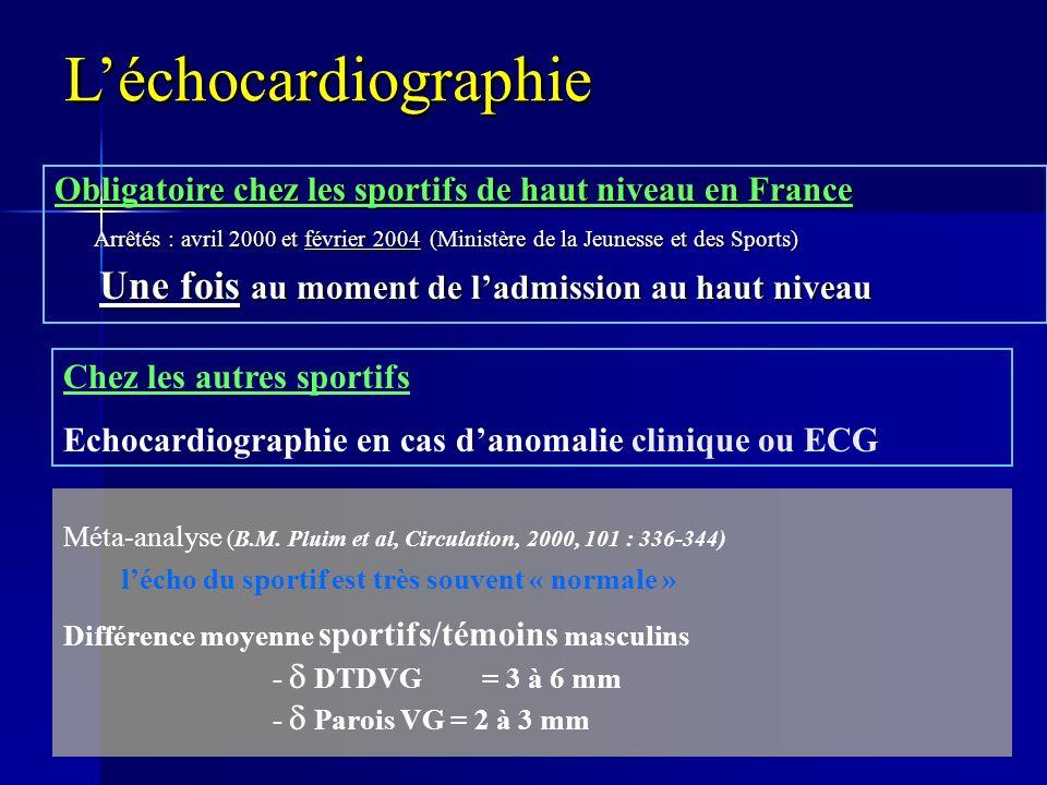 Léchocardiographie Obligatoire chez les sportifs de haut niveau en France Arrêtés : avril 2000 et février 2004 (Ministère de la Jeunesse et des Sports