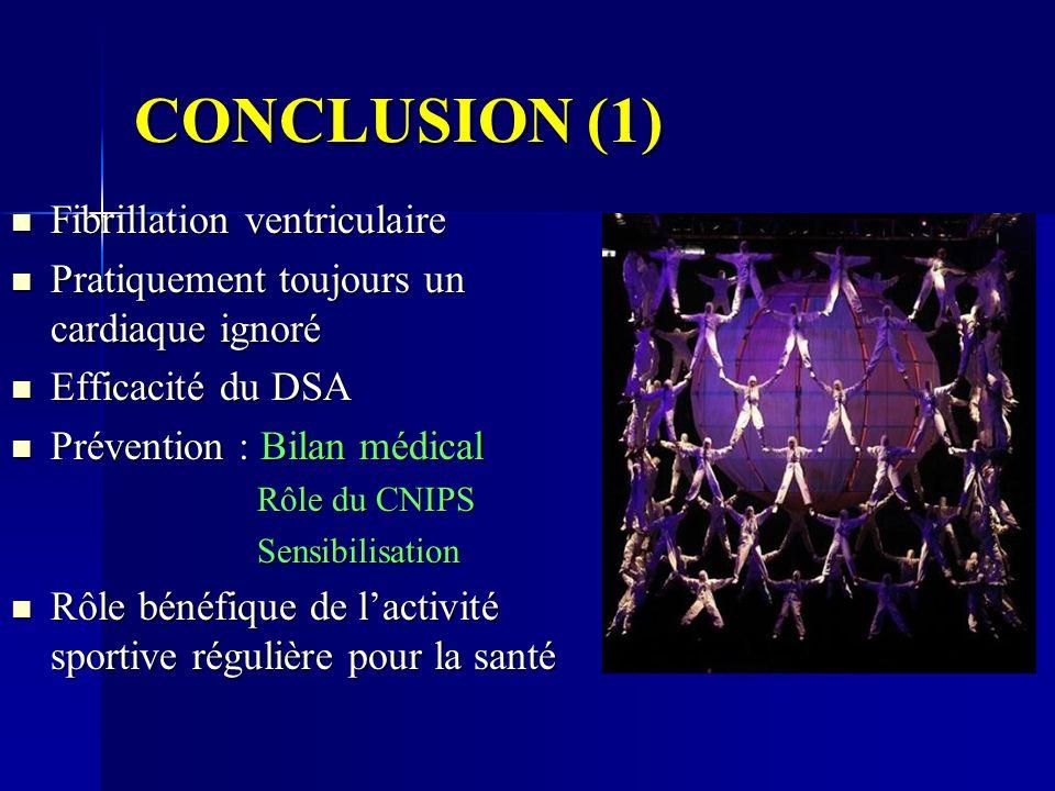 CONCLUSION (1) Fibrillation ventriculaire Fibrillation ventriculaire Pratiquement toujours un cardiaque ignoré Pratiquement toujours un cardiaque igno