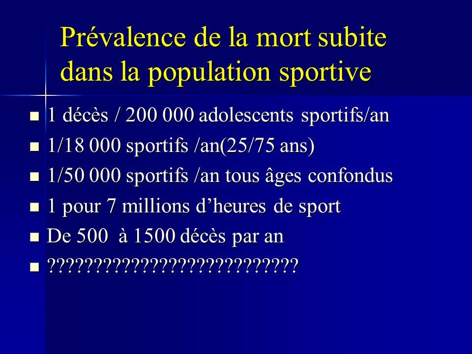 Prévalence de la mort subite dans la population sportive 1 décès / 200 000 adolescents sportifs/an 1 décès / 200 000 adolescents sportifs/an 1/18 000