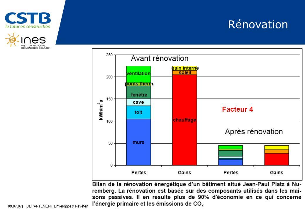 09.07.07| DEPARTEMENT Enveloppe & Revêtements PAGE 16 Rénovation Facteur 4
