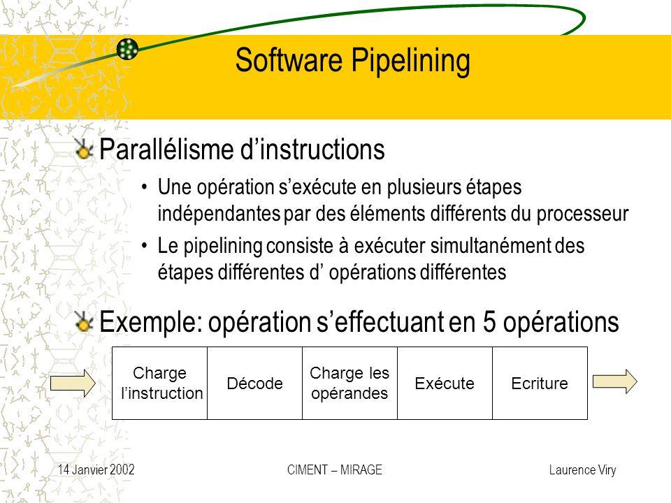 14 Janvier 2002 CIMENT – MIRAGE Laurence Viry Software Pipelining Parallélisme dinstructions Une opération sexécute en plusieurs étapes indépendantes