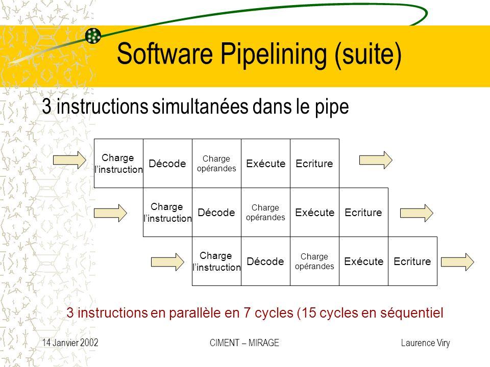14 Janvier 2002 CIMENT – MIRAGE Laurence Viry Software Pipelining (suite) 3 instructions simultanées dans le pipe Décode Charge opérandes ExécuteEcrit