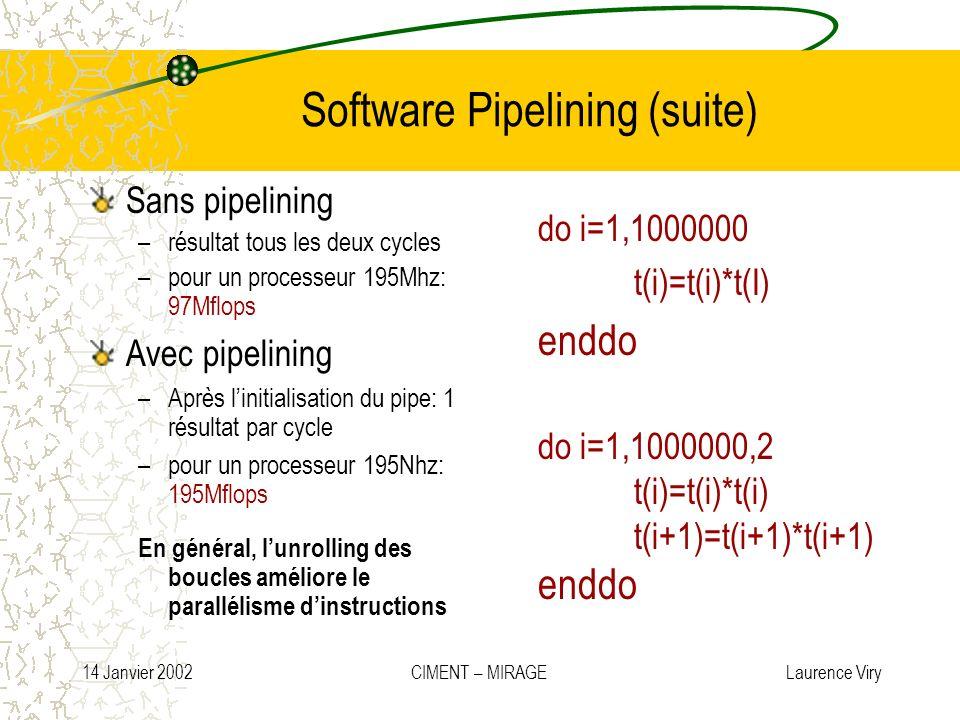 14 Janvier 2002 CIMENT – MIRAGE Laurence Viry Software Pipelining (suite) Sans pipelining –résultat tous les deux cycles –pour un processeur 195Mhz: 9