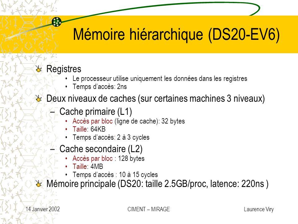 14 Janvier 2002 CIMENT – MIRAGE Laurence Viry Mémoire hiérarchique (DS20-EV6) Registres Le processeur utilise uniquement les données dans les registre