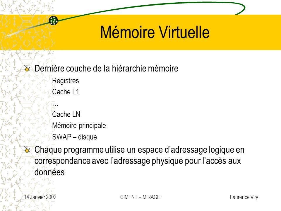 14 Janvier 2002 CIMENT – MIRAGE Laurence Viry Mémoire Virtuelle Dernière couche de la hiérarchie mémoire Registres Cache L1 … Cache LN Mémoire princip