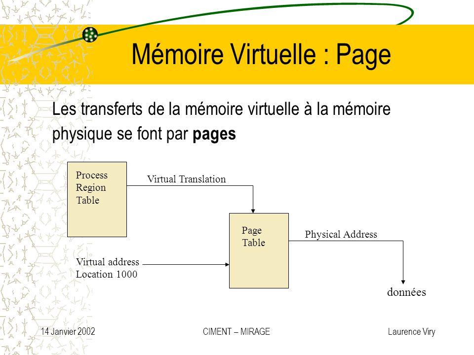 14 Janvier 2002 CIMENT – MIRAGE Laurence Viry Mémoire Virtuelle : Page Les transferts de la mémoire virtuelle à la mémoire physique se font par pages