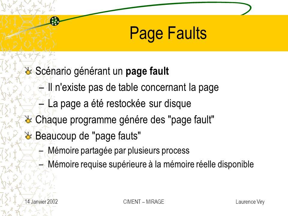 14 Janvier 2002 CIMENT – MIRAGE Laurence Viry Page Faults Scénario générant un page fault –Il n'existe pas de table concernant la page –La page a été