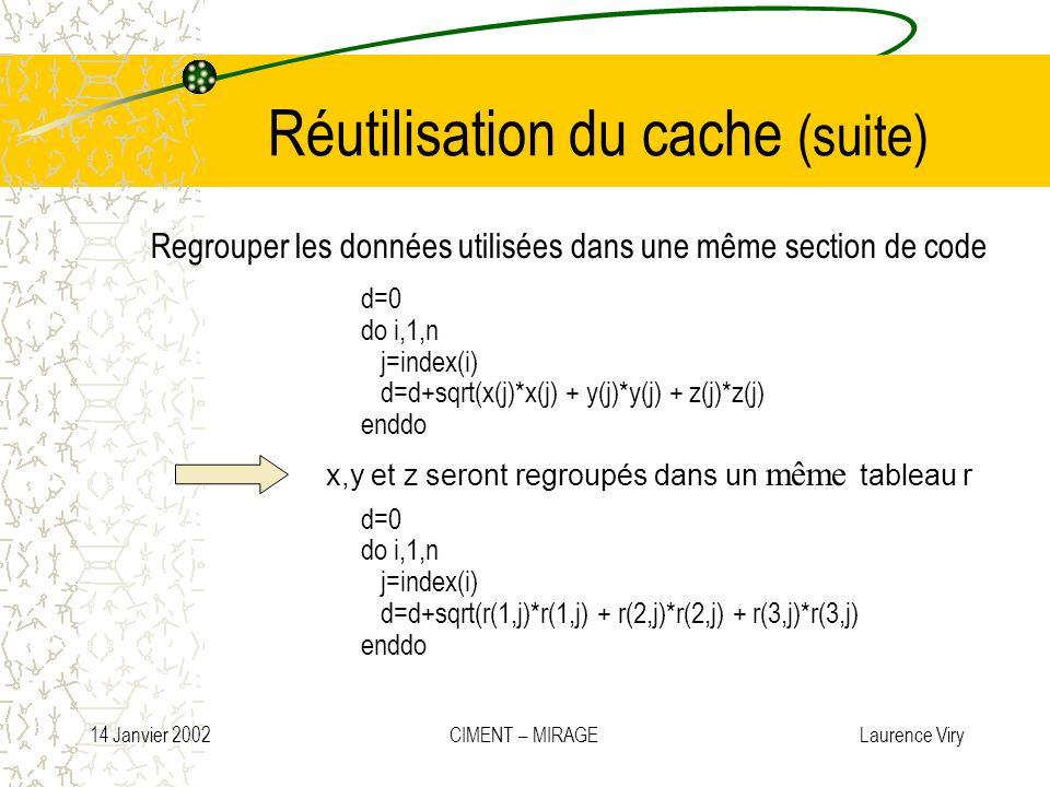 14 Janvier 2002 CIMENT – MIRAGE Laurence Viry Réutilisation du cache (suite) Regrouper les données utilisées dans une même section de code d=0 do i,1,