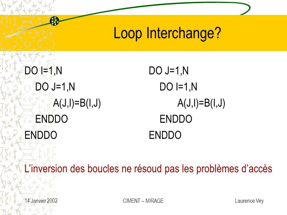 14 Janvier 2002 CIMENT – MIRAGE Laurence Viry Loop Interchange? DO I=1,N DO J=1,N A(J,I)=B(I,J) ENDDO DO J=1,N DO I=1,N A(J,I)=B(I,J) ENDDO Linversion