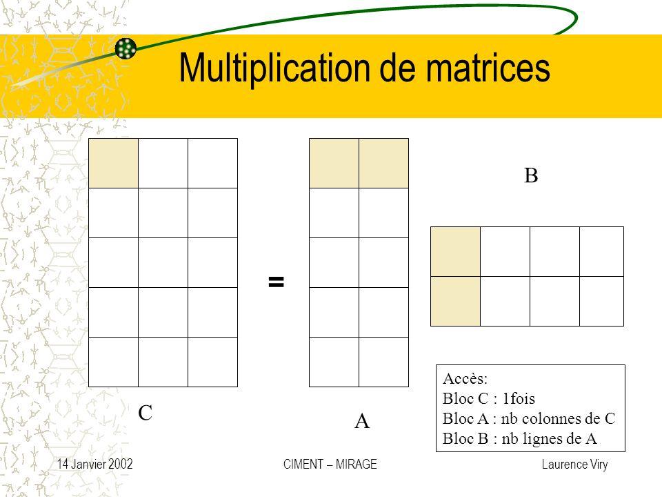 14 Janvier 2002 CIMENT – MIRAGE Laurence Viry Multiplication de matrices = Accès: Bloc C : 1fois Bloc A : nb colonnes de C Bloc B : nb lignes de A C A