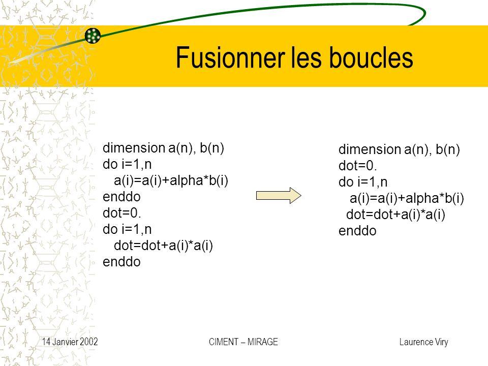 14 Janvier 2002 CIMENT – MIRAGE Laurence Viry Fusionner les boucles dimension a(n), b(n) do i=1,n a(i)=a(i)+alpha*b(i) enddo dot=0. do i=1,n dot=dot+a