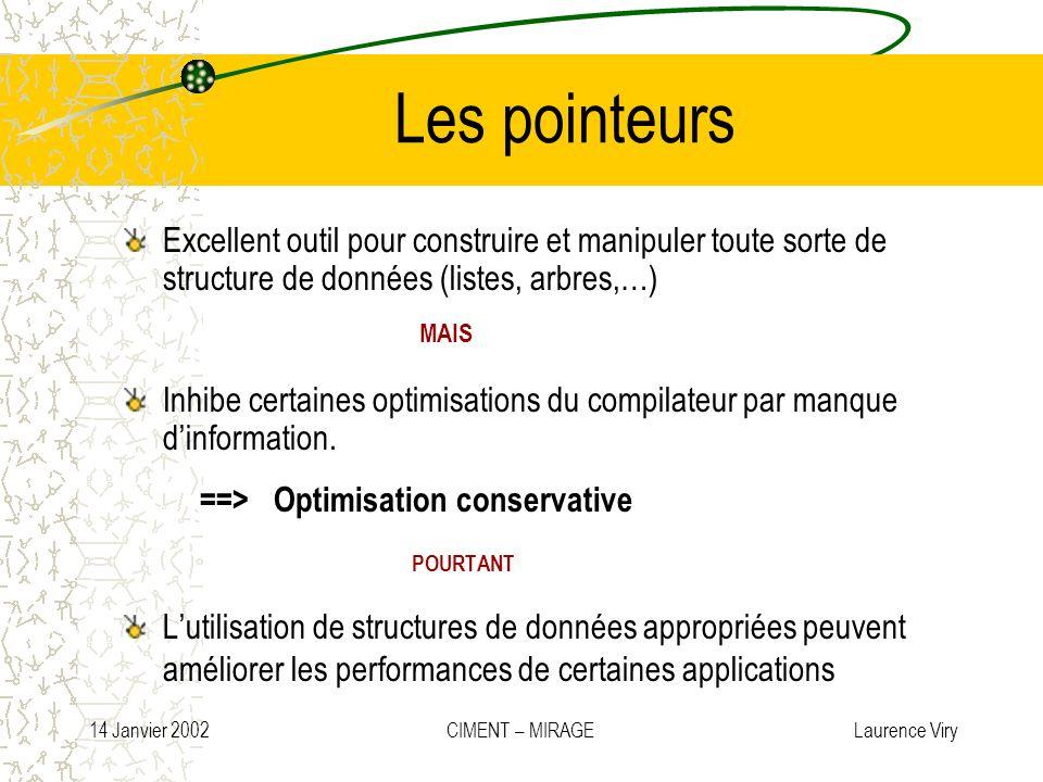 14 Janvier 2002 CIMENT – MIRAGE Laurence Viry Les pointeurs Excellent outil pour construire et manipuler toute sorte de structure de données (listes,