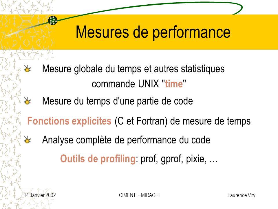 14 Janvier 2002 CIMENT – MIRAGE Laurence Viry Mesures de performance Mesure globale du temps et autres statistiques commande UNIX