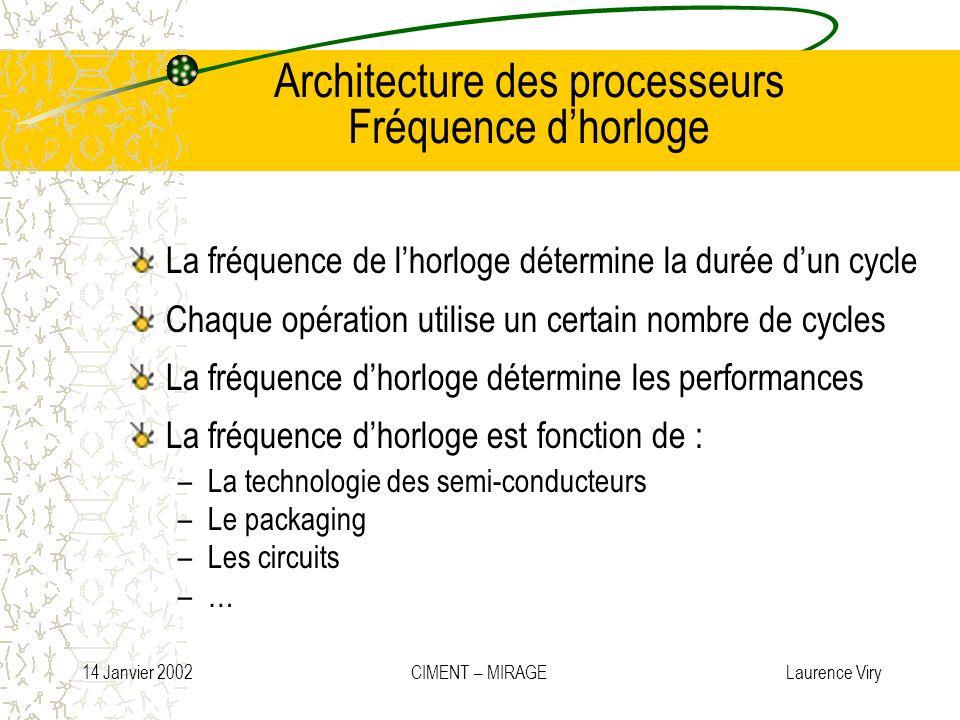 14 Janvier 2002 CIMENT – MIRAGE Laurence Viry Architecture des processeurs Fréquence dhorloge La fréquence de lhorloge détermine la durée dun cycle Ch