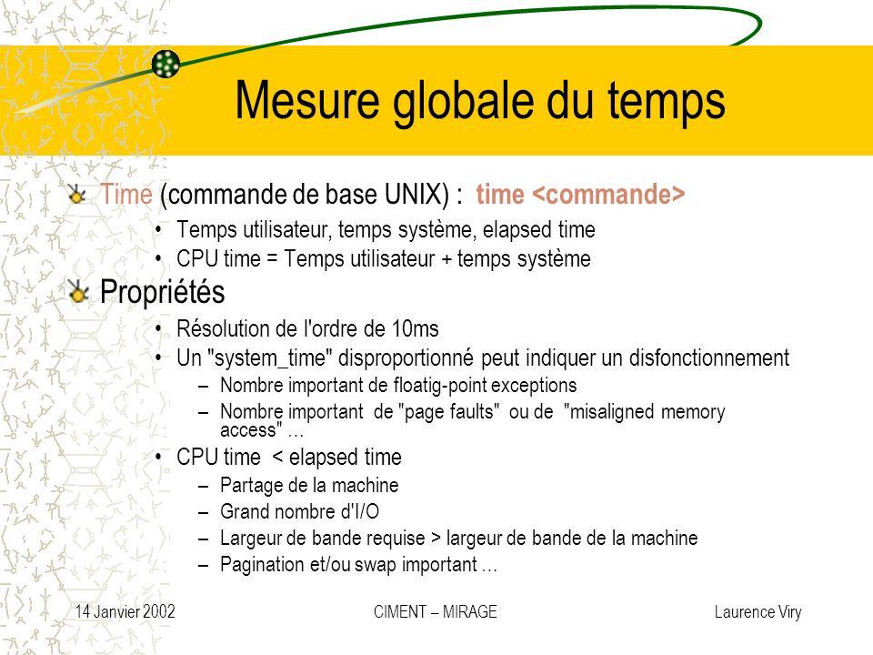 14 Janvier 2002 CIMENT – MIRAGE Laurence Viry Mesure globale du temps Time (commande de base UNIX) : time Temps utilisateur, temps système, elapsed ti