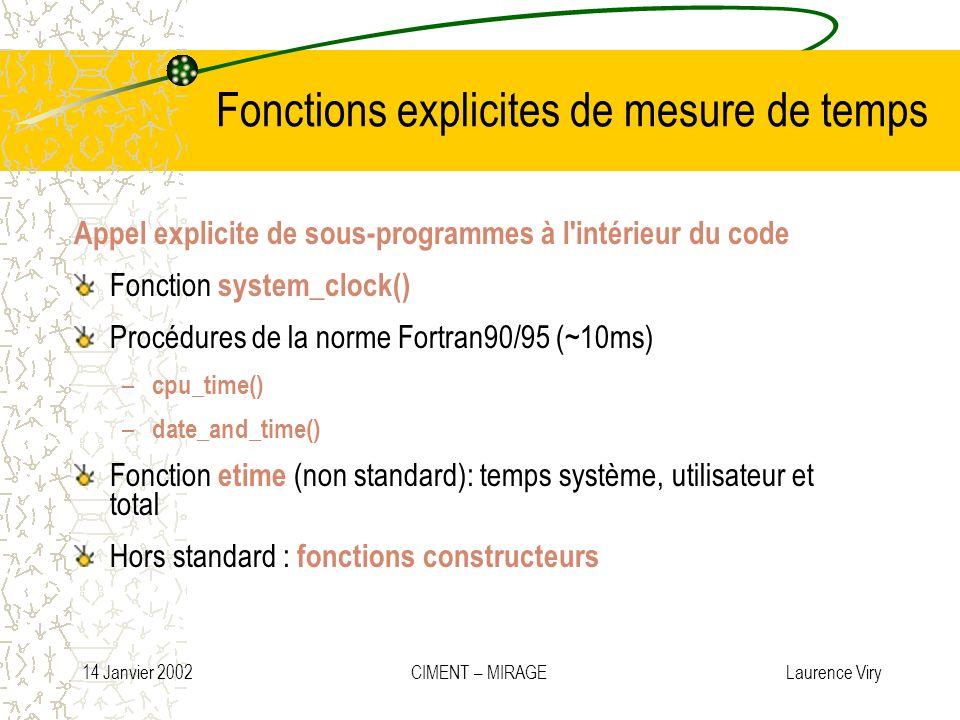 14 Janvier 2002 CIMENT – MIRAGE Laurence Viry Fonctions explicites de mesure de temps Appel explicite de sous-programmes à l'intérieur du code Fonctio