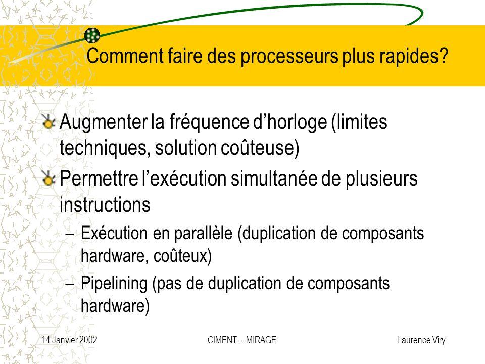 14 Janvier 2002 CIMENT – MIRAGE Laurence Viry Comment faire des processeurs plus rapides? Augmenter la fréquence dhorloge (limites techniques, solutio