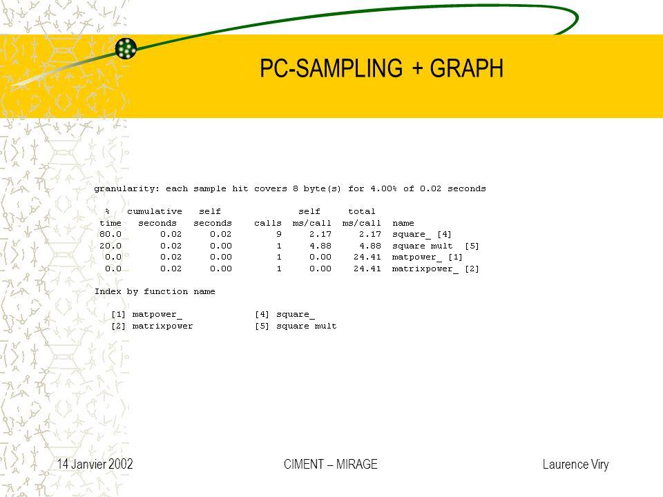 14 Janvier 2002 CIMENT – MIRAGE Laurence Viry PC-SAMPLING + GRAPH