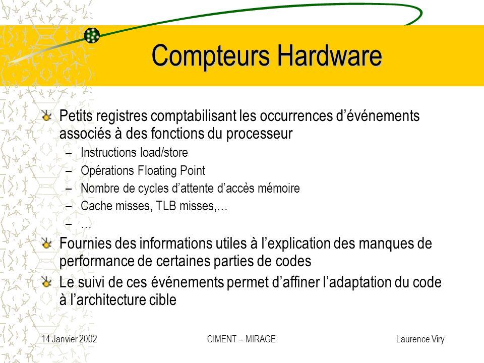 14 Janvier 2002 CIMENT – MIRAGE Laurence Viry Compteurs Hardware Petits registres comptabilisant les occurrences dévénements associés à des fonctions