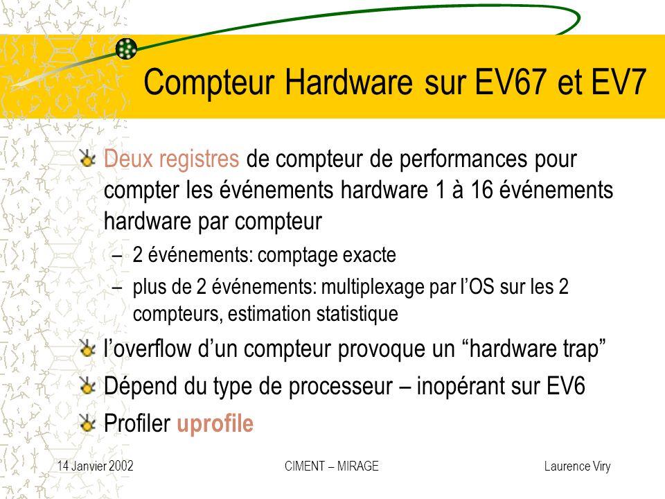 14 Janvier 2002 CIMENT – MIRAGE Laurence Viry Compteur Hardware sur EV67 et EV7 Deux registres de compteur de performances pour compter les événements