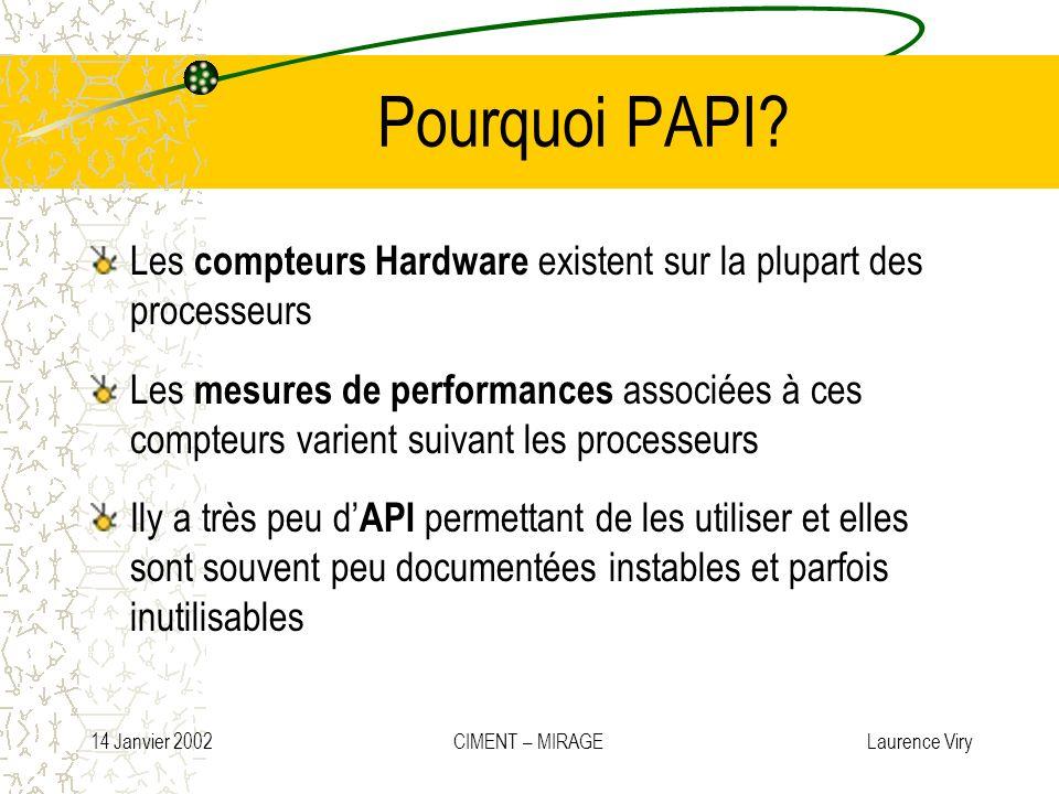 14 Janvier 2002 CIMENT – MIRAGE Laurence Viry Pourquoi PAPI? Les compteurs Hardware existent sur la plupart des processeurs Les mesures de performance